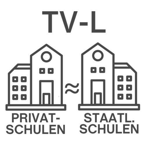 Gehalt in Anlehnung an TV-L